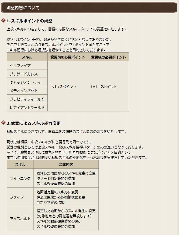 ファンタジーアース ゼロ(FEZ)  SQUARE ENIX.png