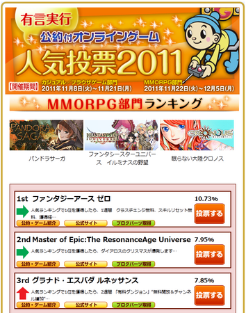 有言実行公約付オンラインゲーム人気投票2011.png